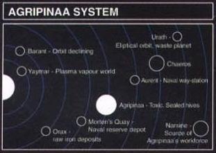 Agripinaa