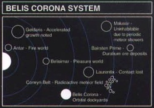 Système Corona Belis