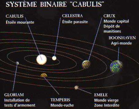 Cabulis